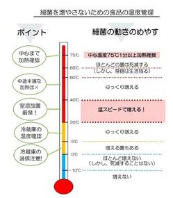 温度管理2.jpg