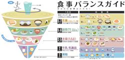 食事Bガイド.png