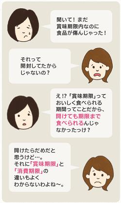 賞味期限1.png