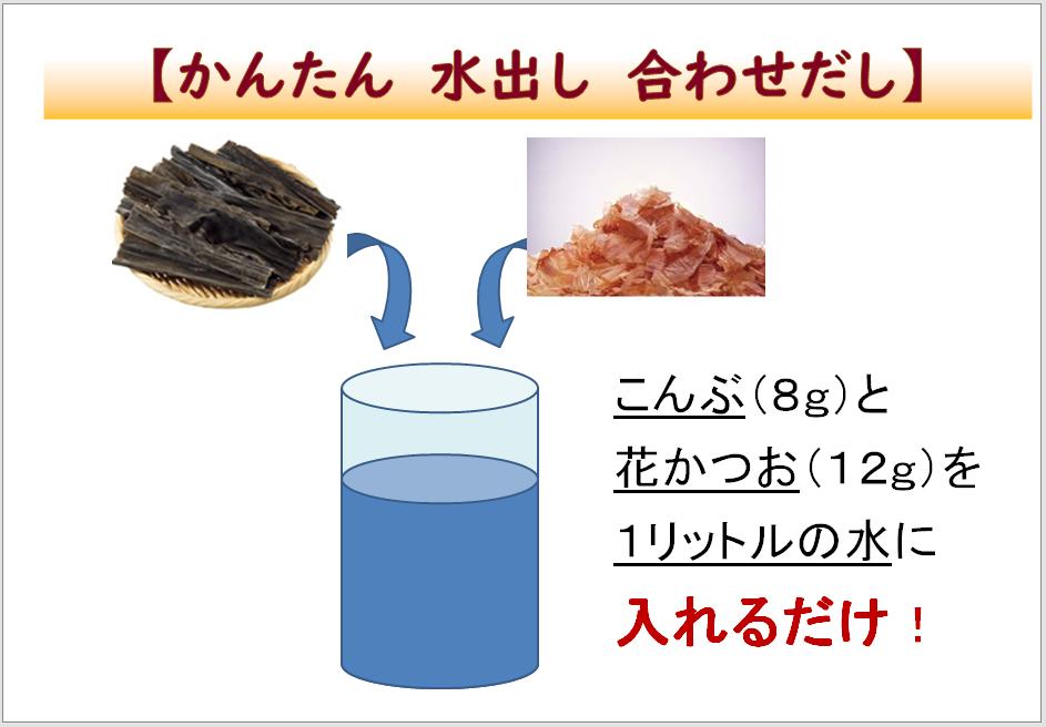 https://kensa.coopdeli.coop/info/images/awasedashi-2mizu.png
